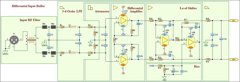 Differential Input Buffer