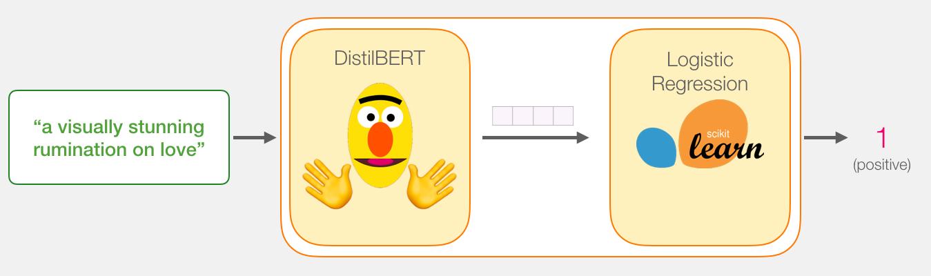 bert-distilbert-sentence-classification-example