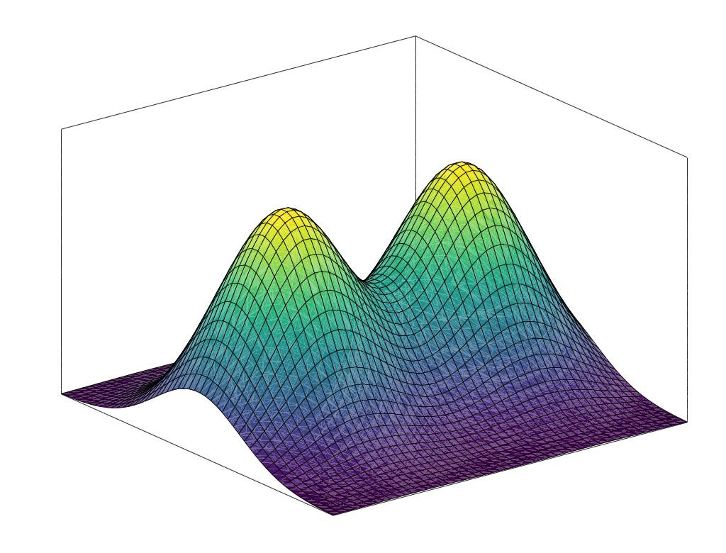 SciPy, ввод и вывод в MATLAB / Хабр