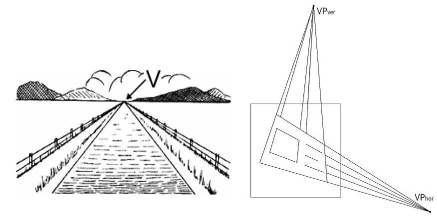 HoughNet: поиск точек схода сетью, сплавленной с классическим алгоритмом