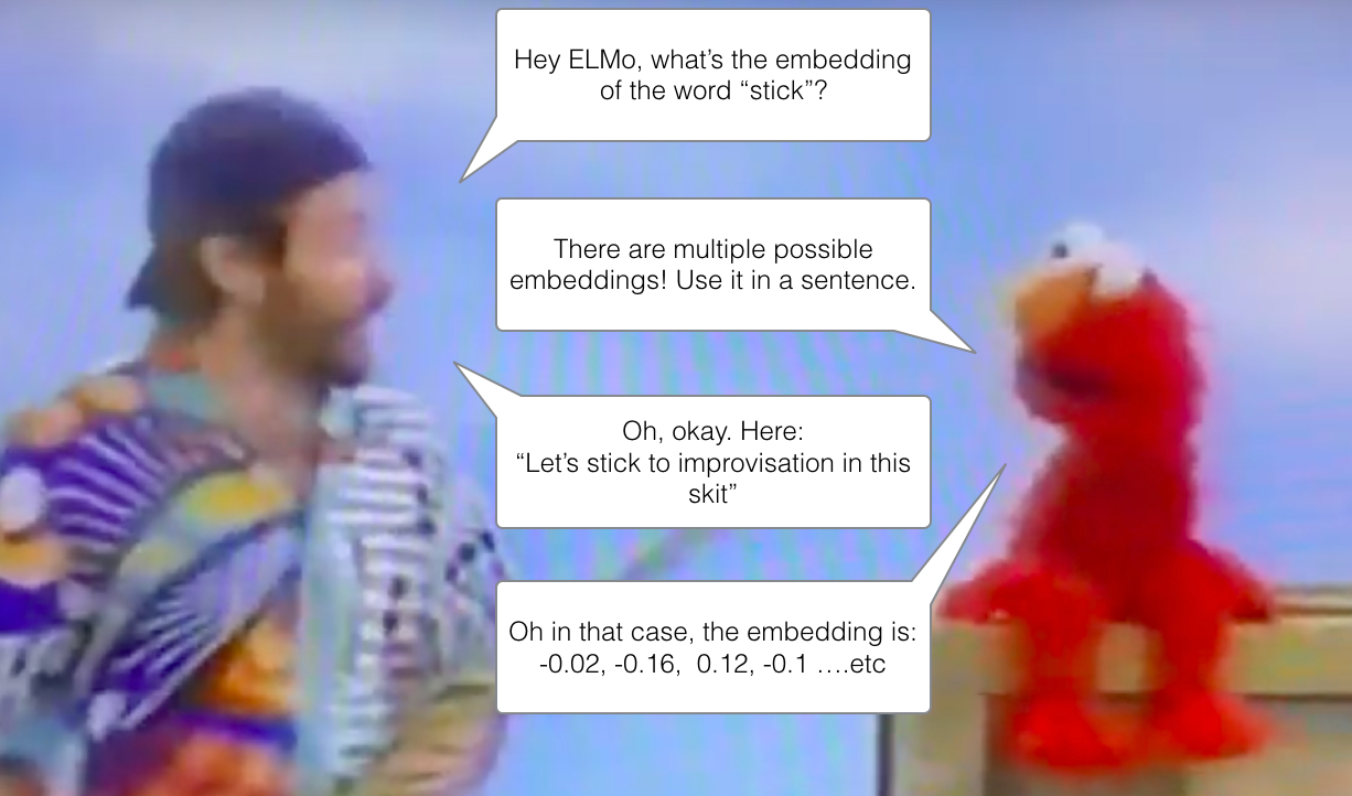elmo-embedding-robin-williams