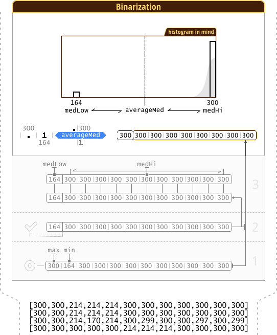Кадр: бинаризация – этап 4