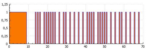 Реверс-инжениринг протокола китайского USB ИК трансивера — IT-МИР. ПОМОЩЬ В IT-МИРЕ 2020