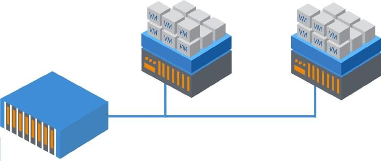Что такое виртуализация и как работает виртуальный сервер