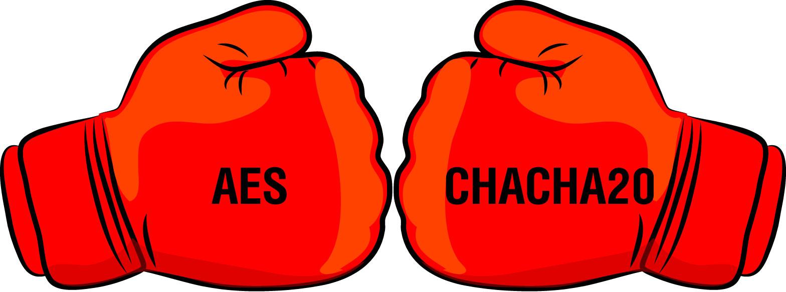 Миф про мобильный CHACHA20