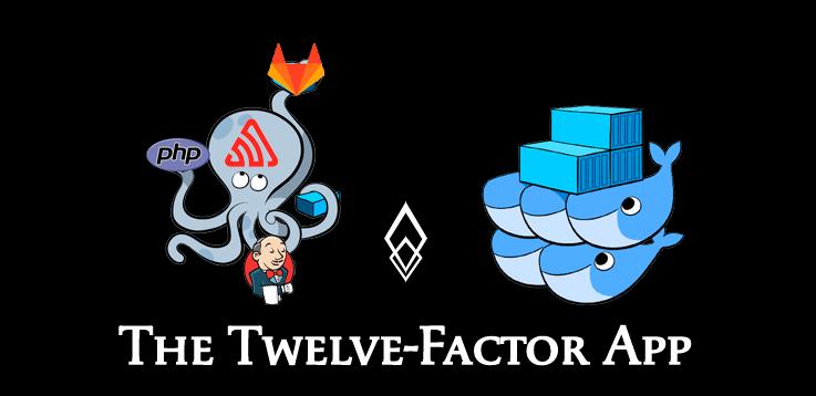 Разработка приложений и Blue-Green deployment опираясь на методологию The Twelve-Factor App с примерами на php и docker