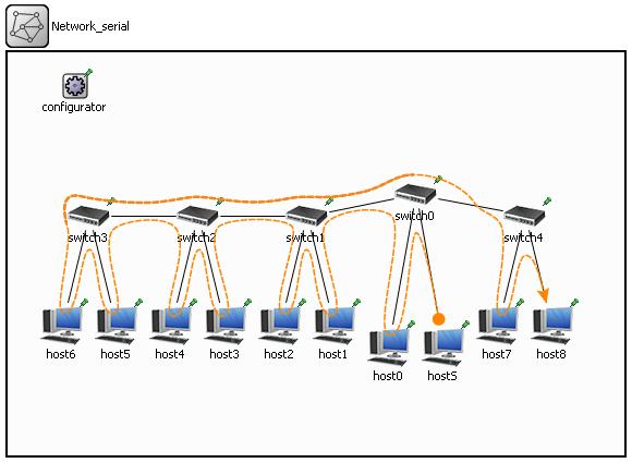 Диаграмма: последовательное соединение свитчей; путь движения трафика для цепочки, построенной без приоритетов
