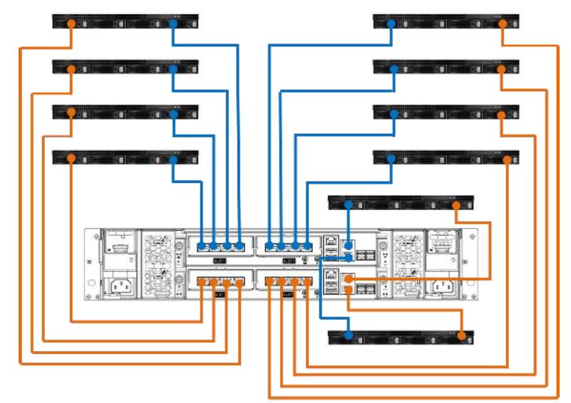 Подключение СХД Qsan к гипервизору VMware ESXi