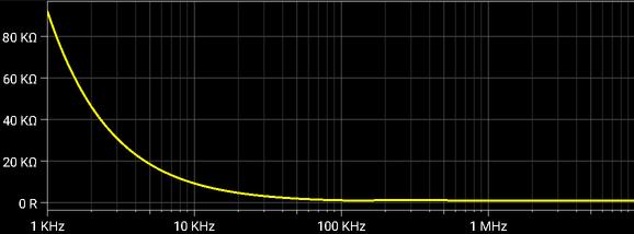 Third Order Sallen-Key Low-pass Filter, Input impedance
