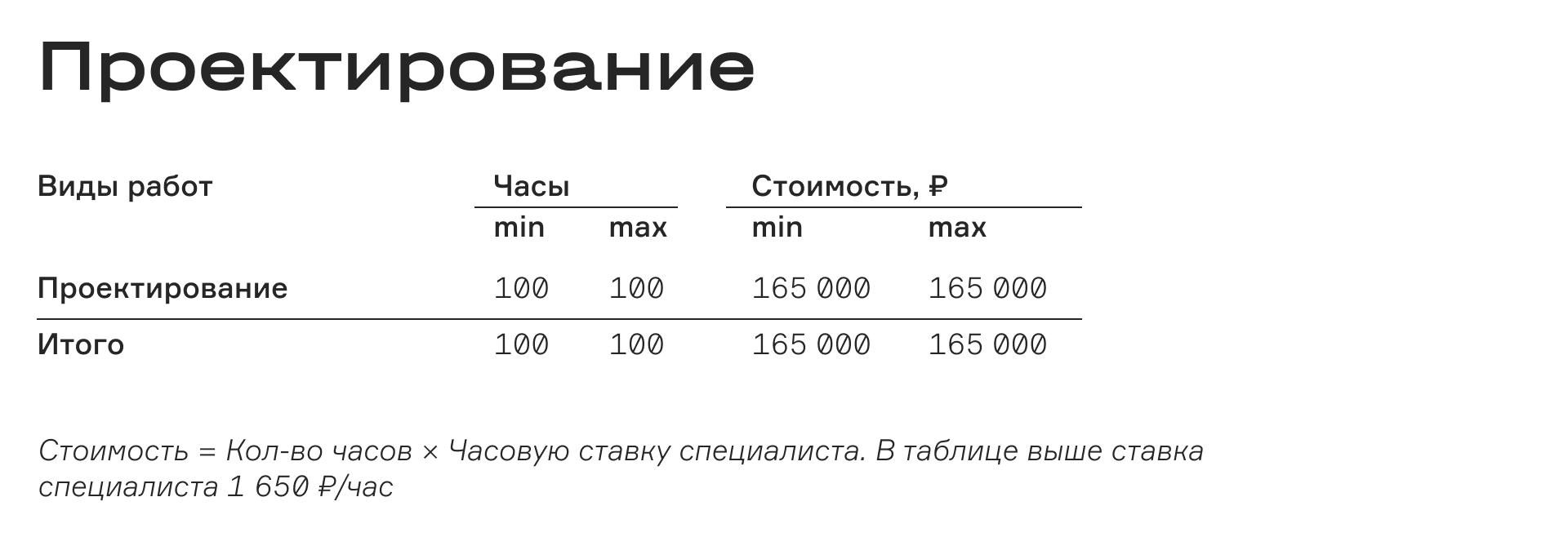 Час стоимость аналитика в часов москве в недорогих скупка