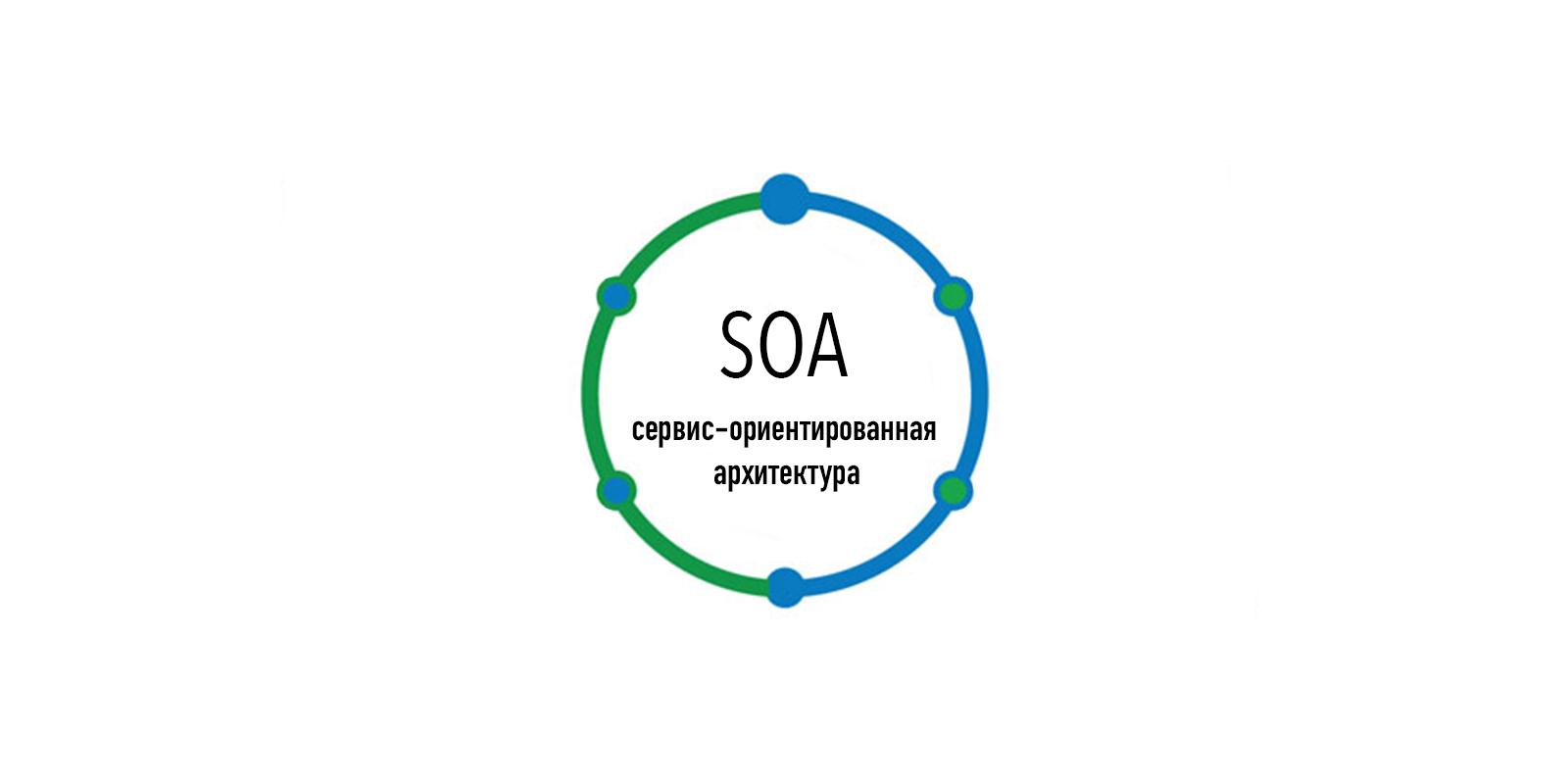Архитектура сервиса сбора и классификации объявлений жилья из Вконтакте