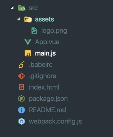 Шаблон webpack-simple