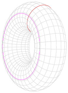 Часть 1. Dракоши. Эволюционная модель мультиагентной системы на базе нейронной сети. Введение / Хабр
