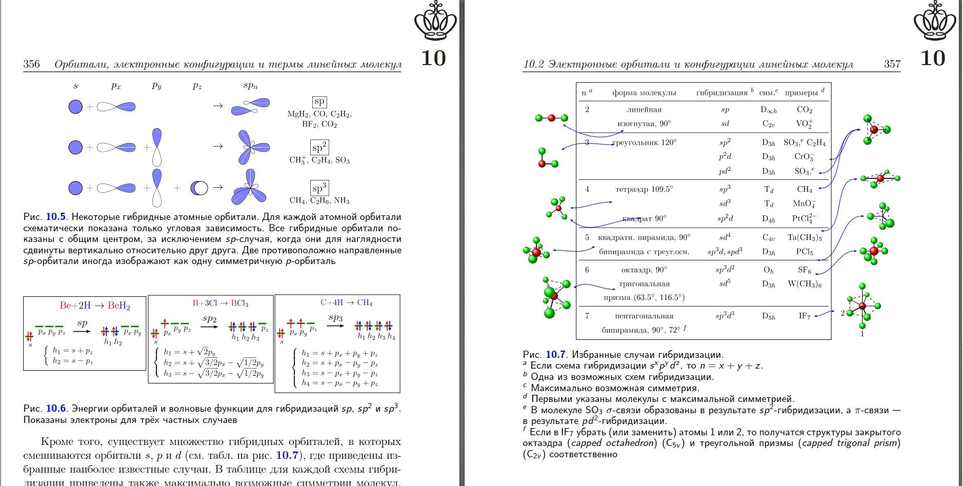Как писать книгу в LaTeXe по физике. Cтатья 1