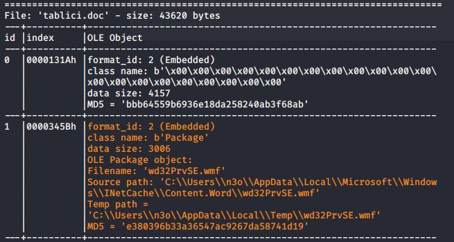 Ole объекты содержащиеся в SHA1:1230acfd1f6f5b13a218ff8658a835997d1f0774
