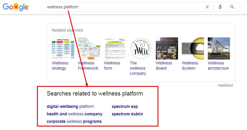 Как расширить англоязычную семантику для поисковой рекламы в узкой нише
