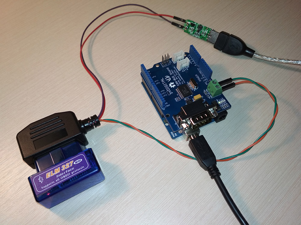 OBD-II diagnostic connector, as an interface for IoT / Sudo