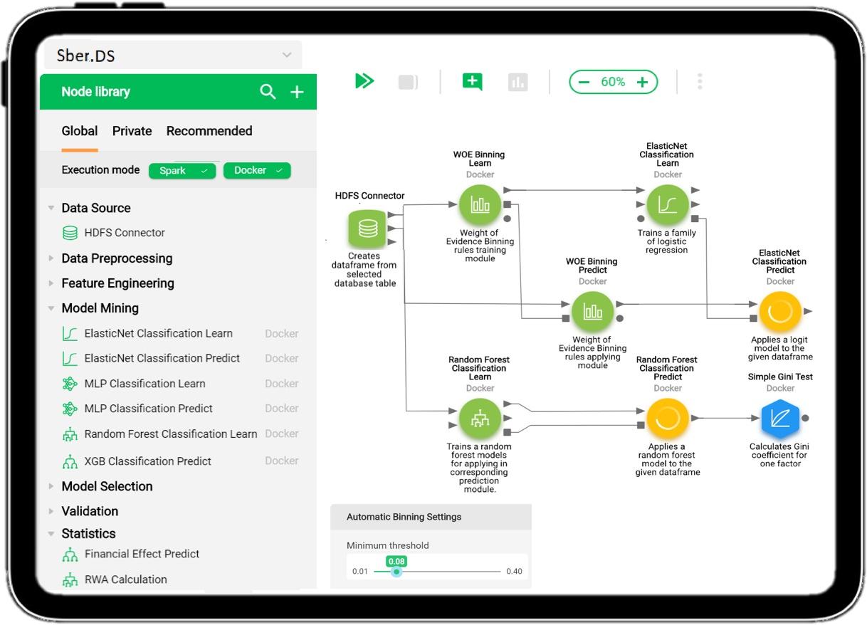 Sber.DS — платформа, которая позволяет создавать и внедрять модели даже без кода