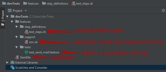 Как поднять проект тестирования на windows 10 (Cucumber + capybara + selenium-webdriver)