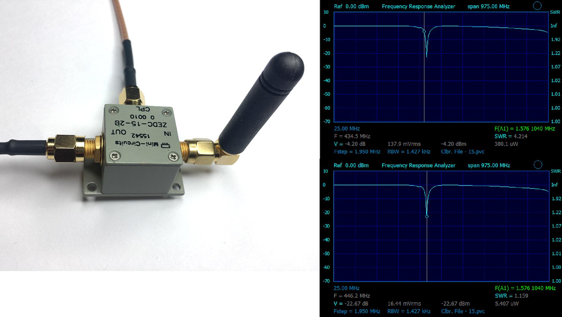 На какой диапазон эта антенна? Измеряем характеристики