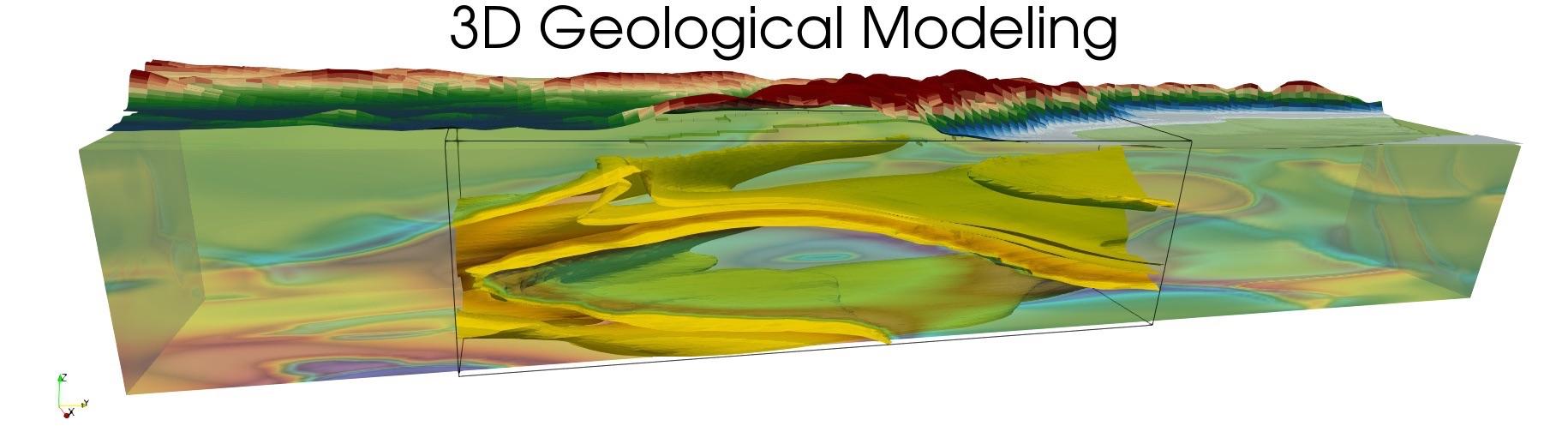 3D Geological Modeling