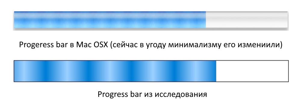 progress_bar