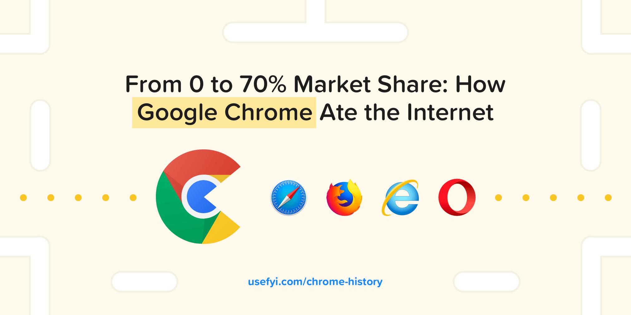 [Перевод] От 0% до 70% рынка: Как Google Chrome поглотил интернет?