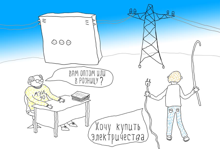 потребитель электроэнергии это
