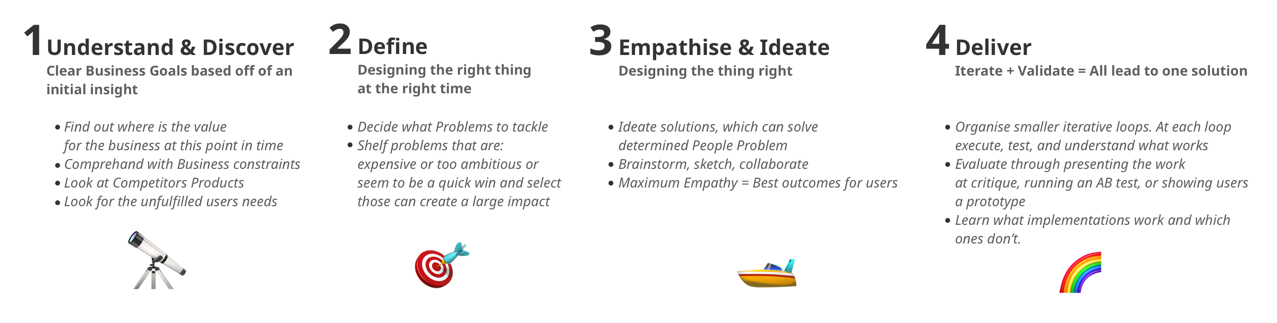 A design process defines every designer's journey to solve wicked problems