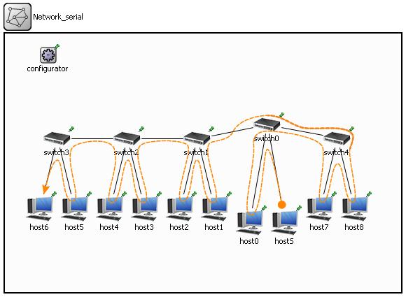 Диаграмма: последовательное соединение свитчей; путь движения трафика для цепочки, построенной с учетом приоритетов