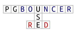 Pgbouncer USE RED