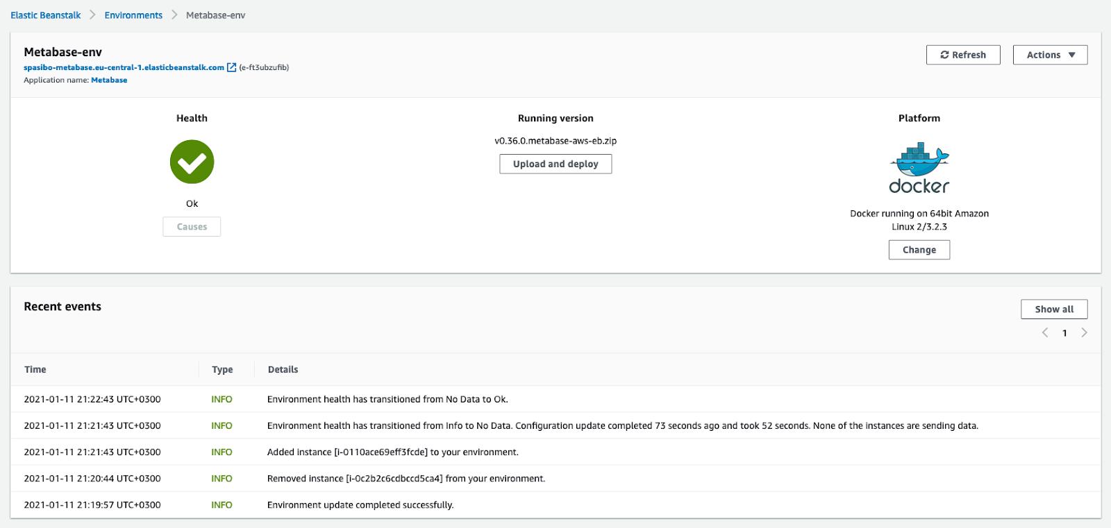 Продуктивное развертывание BI Metabase в облаке AWS Elastic Beanstalk