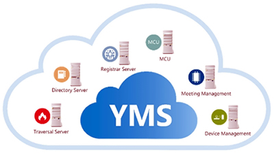 Yealink Meeting Server - a ready-made solution for video conferencing