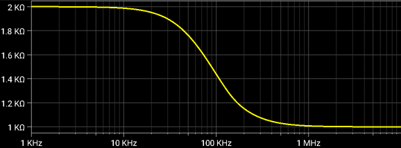 Third Order Multiple Feedback Low-pass Filter, Input impedance