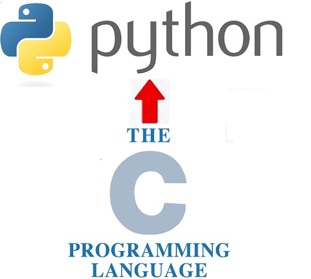 Блоги о программировании на python