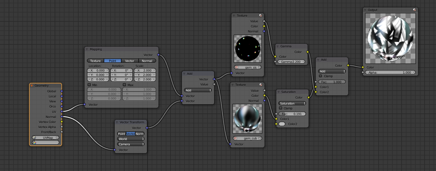Делаем 3D конфигуратор без программирования и вёрстки — IT-МИР. ПОМОЩЬ В IT-МИРЕ 2021