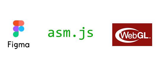 Разработка инструмента веб-дизайнера на основе веб-приложения (Figma). Перевод