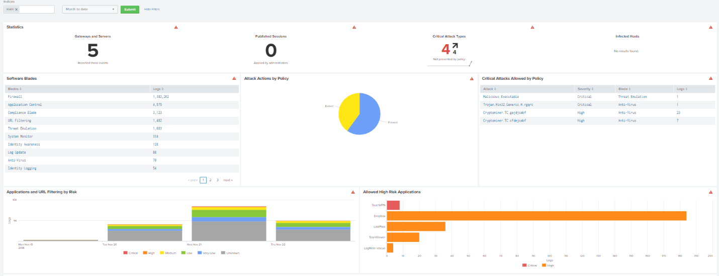 1  Check Point Log Analysis: The Official Check Point App for Splunk