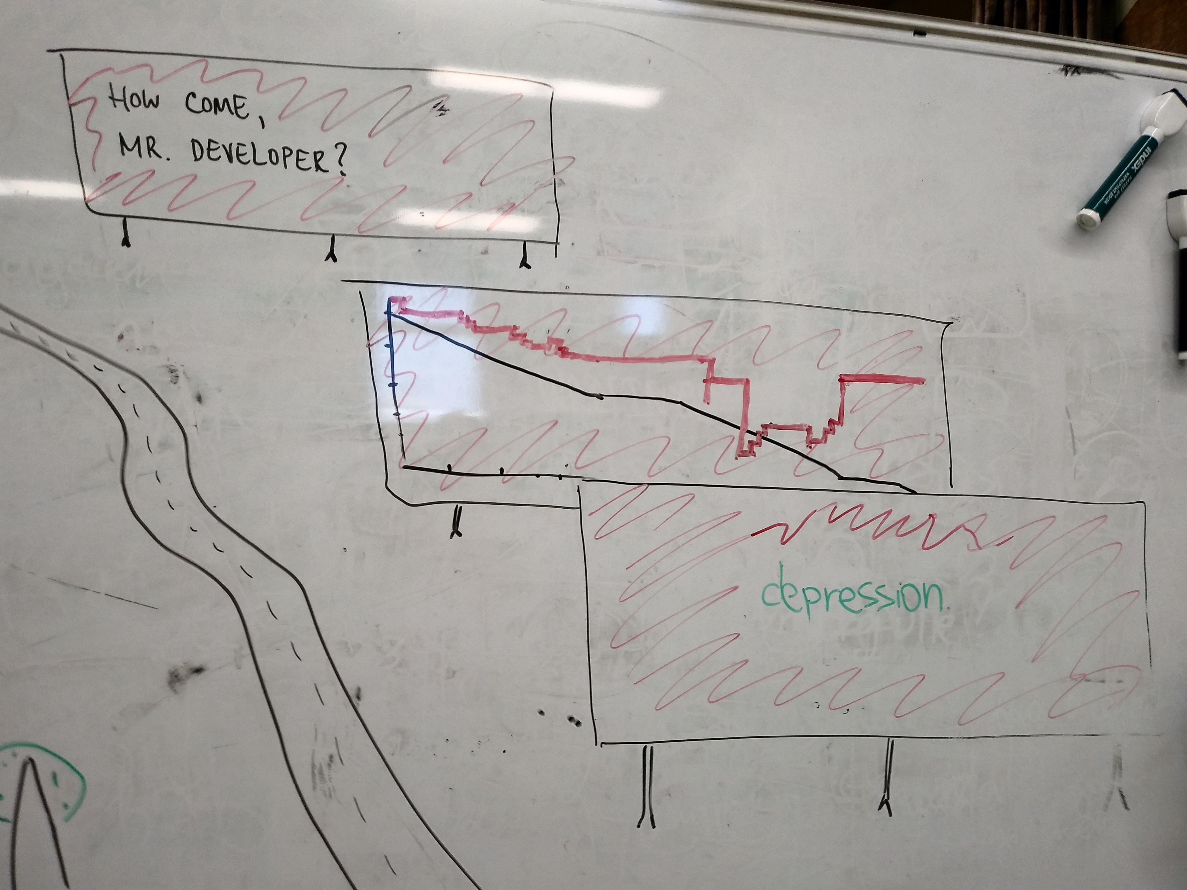 Митап JavaJam. Спор о джавистах, сплав на брёвнах, эксперименты и микросервисы