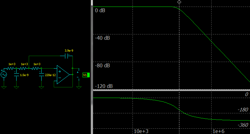 Third Order Sallen-Key Low-pass Filter, Frequency response