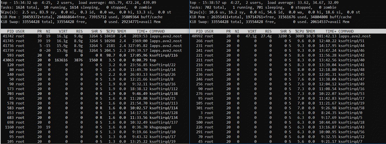 12 3 million of concurrent WebSockets / Habr