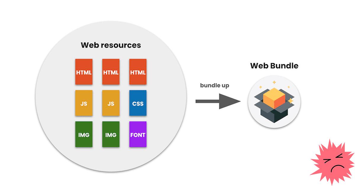 Google продвигает новый стандарт WebBundles  потенциально опасную для веба технологию упаковки веб-сайтов