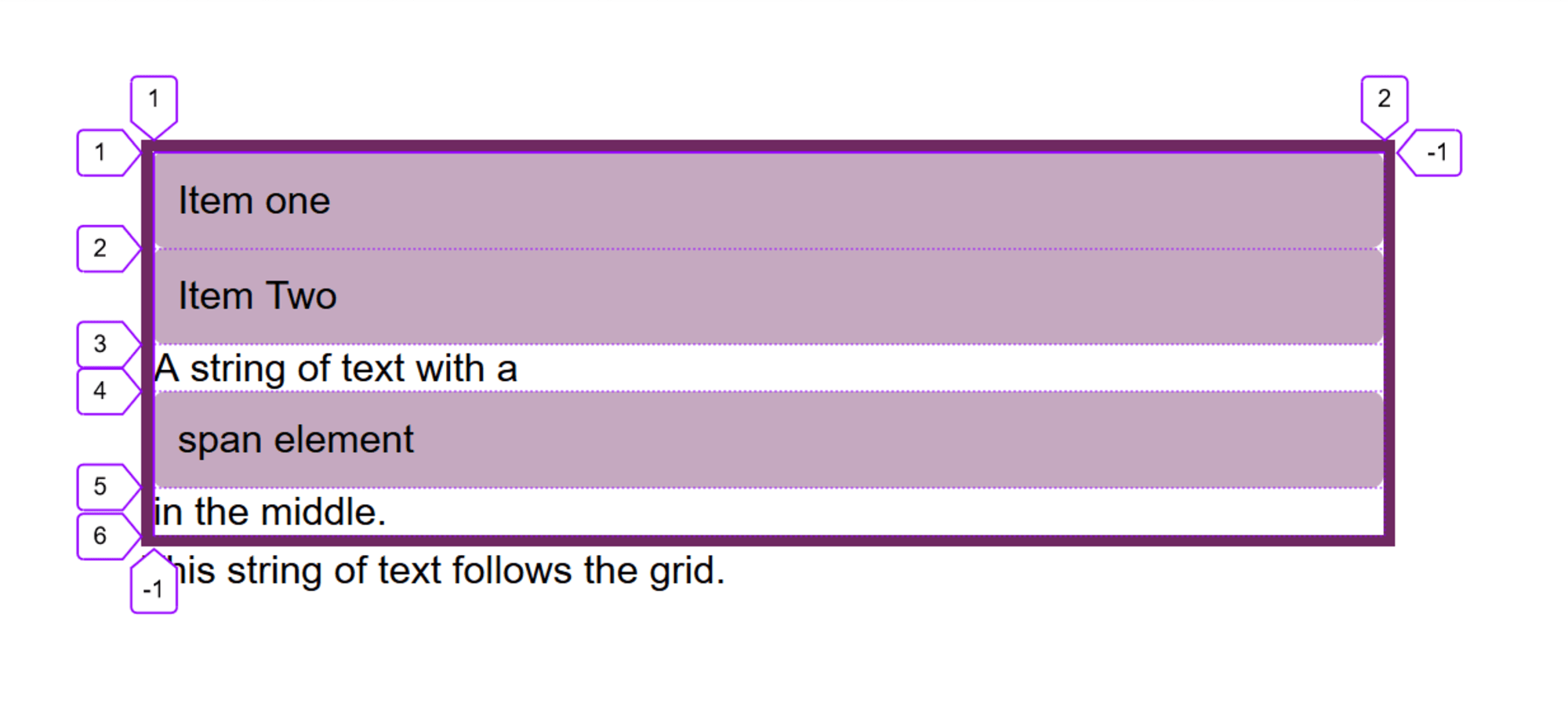 [Перевод] Понимание CSS Grid: Создание Grid-контейнера