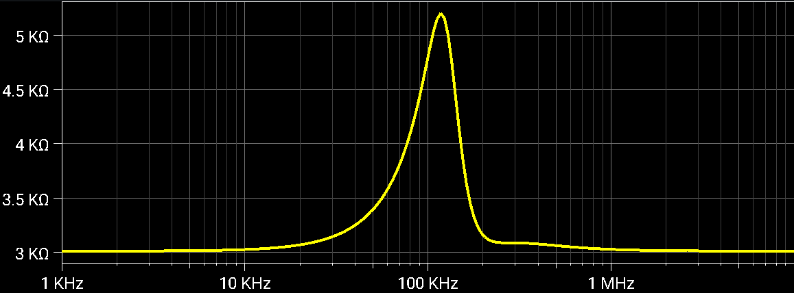 Fourth Order Multiple Feedback Low-pass Filter, Input impedance