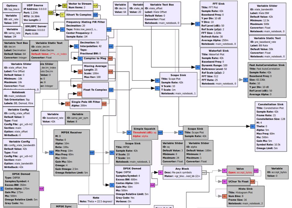 Software Defined Radio — как это работает? Часть 4