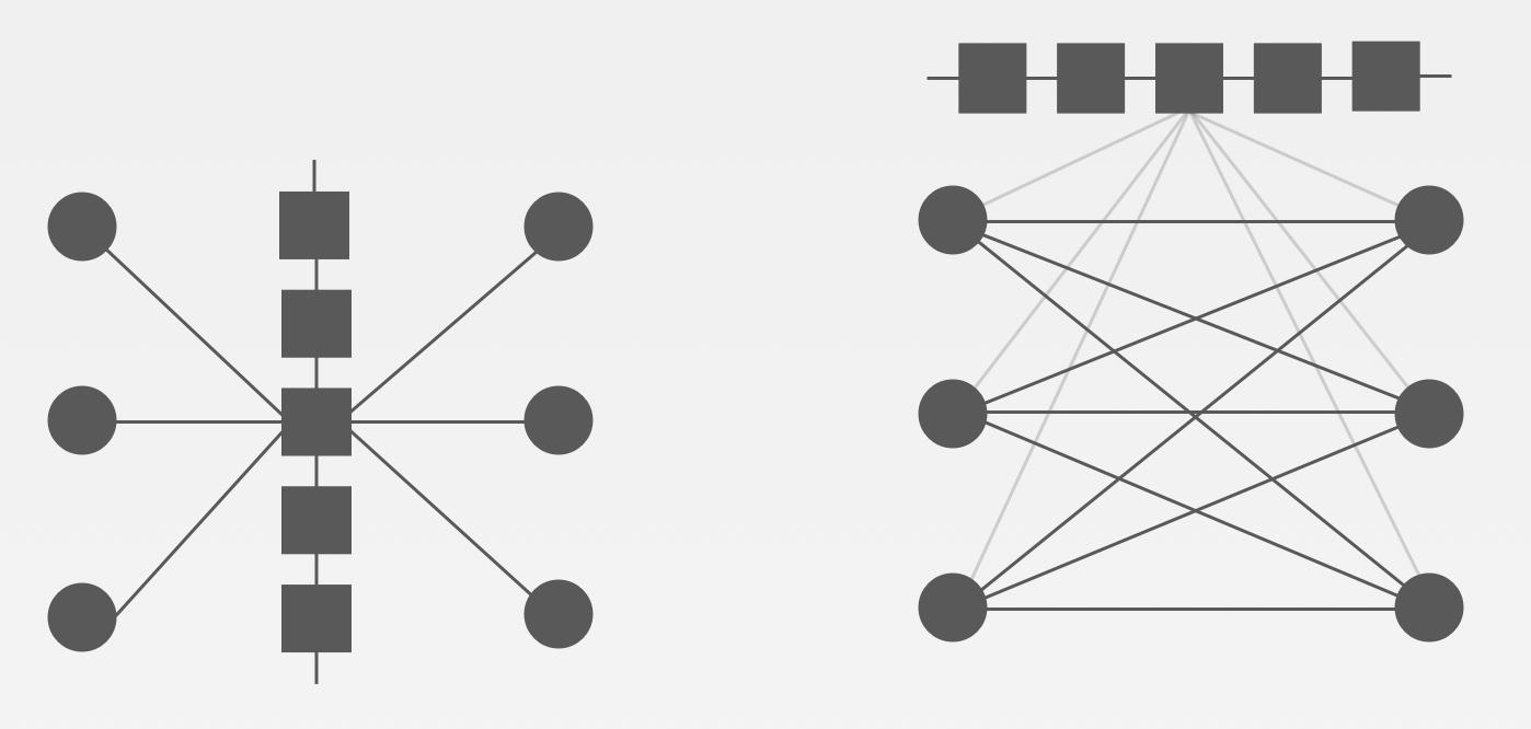 [Перевод] Как создать децентрализованное приложение, которое масштабируется? Используйте меньше блокчейна