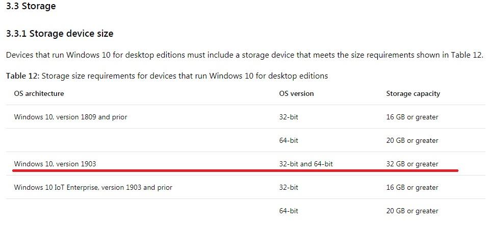 Windows 10 версия 1903 — минимум 32 ГБ дискового пространства