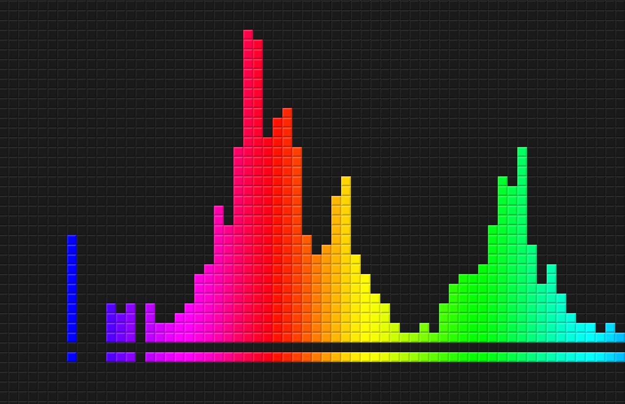 Как визуализировать звук в вебе: подборка тематических материалов и видеолекций с теорией и практикой