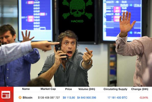 Методика тестирования крипто-бирж и крипто-кошельков
