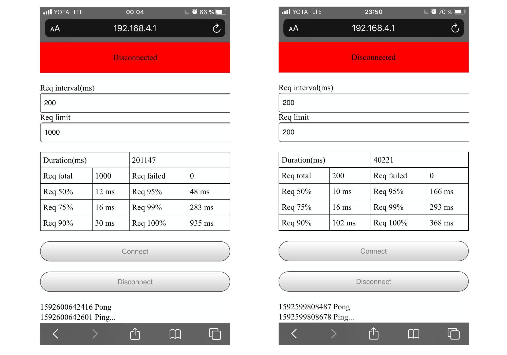 Интерфейс клиента для тестирования дальности приёма